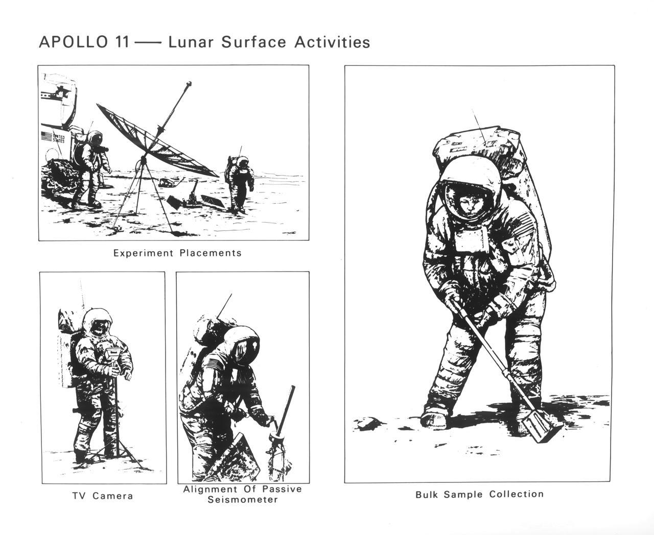 Actividades en la superficie lunar